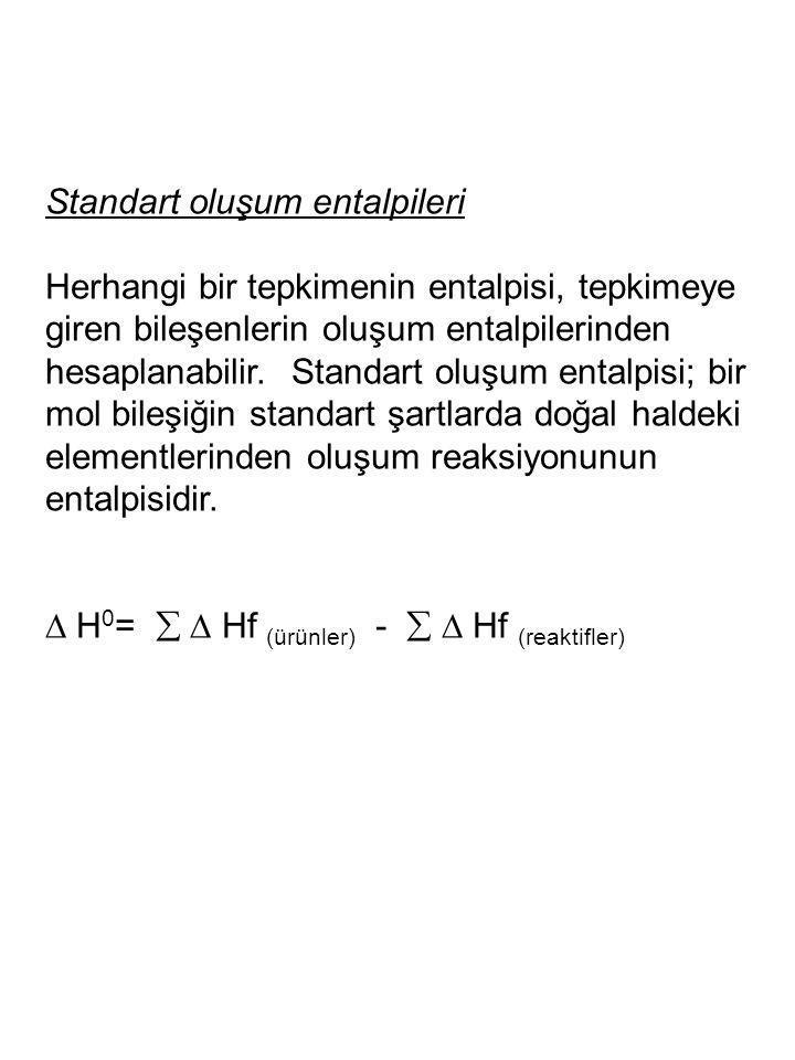 Standart oluşum entalpileri Herhangi bir tepkimenin entalpisi, tepkimeye giren bileşenlerin oluşum entalpilerinden hesaplanabilir. Standart oluşum ent