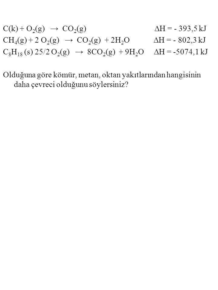 C(k) + O 2 (g) → CO 2 (g) ΔH = - 393,5 kJ CH 4 (g) + 2 O 2 (g) → CO 2 (g) + 2H 2 O ΔH = - 802,3 kJ C 8 H 18 (s) 25/2 O 2 (g) → 8CO 2 (g) + 9H 2 O ΔH =