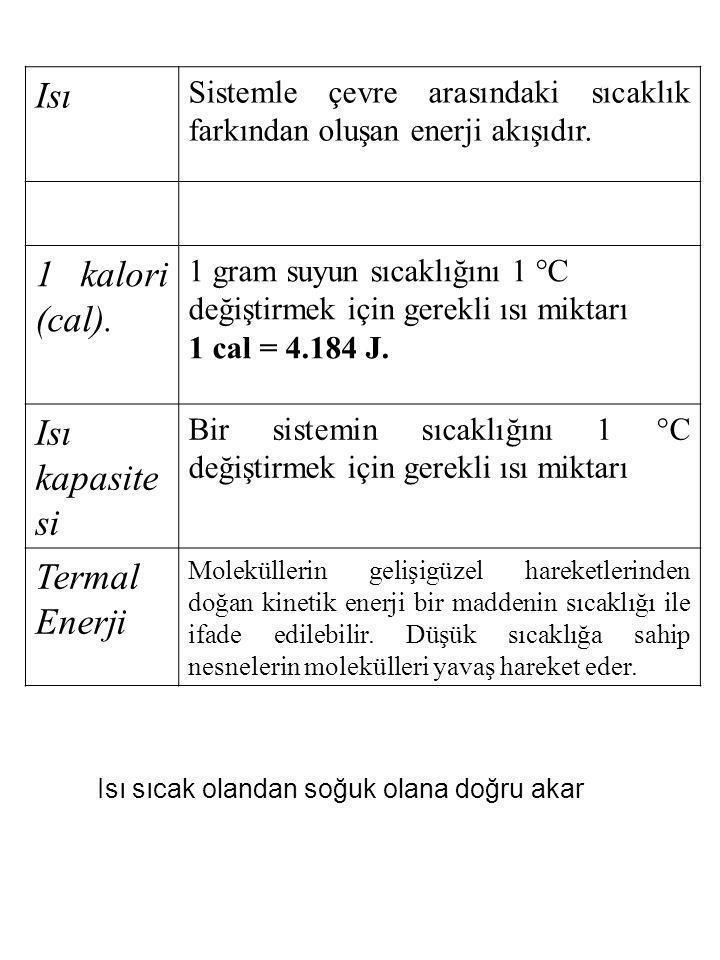 Isı Sistemle çevre arasındaki sıcaklık farkından oluşan enerji akışıdır. 1 kalori (cal). 1 gram suyun sıcaklığını 1 °C değiştirmek için gerekli ısı mi