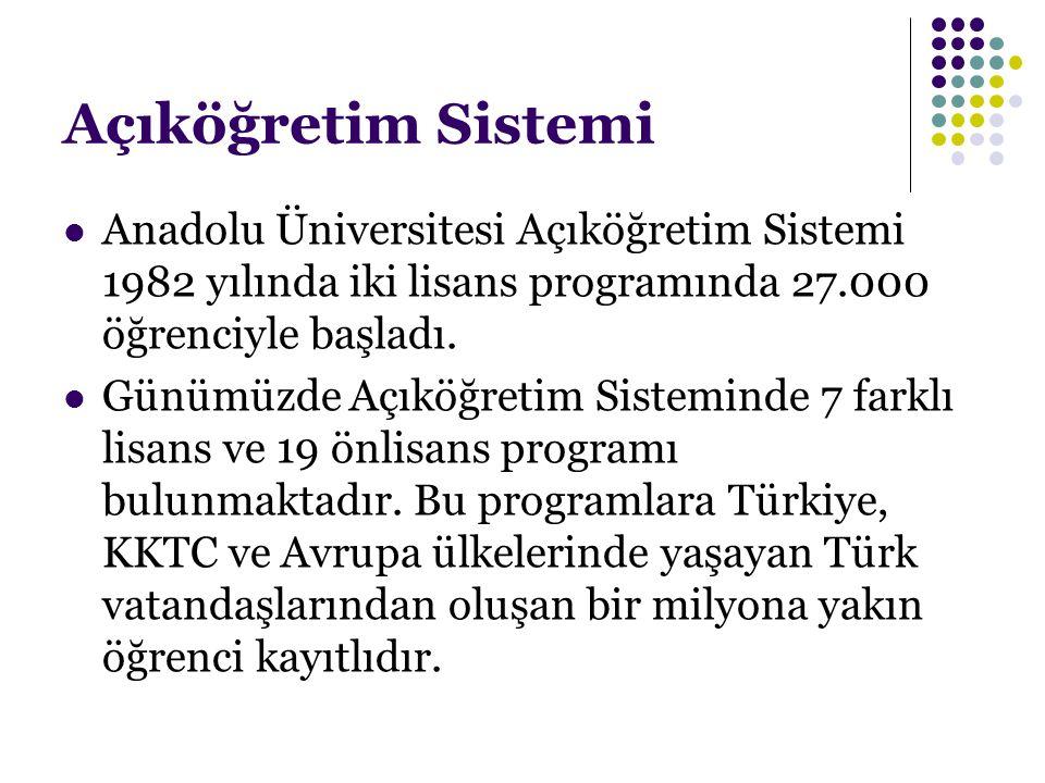 Açıköğretim Sistemi Anadolu Üniversitesi Açıköğretim Sistemi 1982 yılında iki lisans programında 27.000 öğrenciyle başladı. Günümüzde Açıköğretim Sist