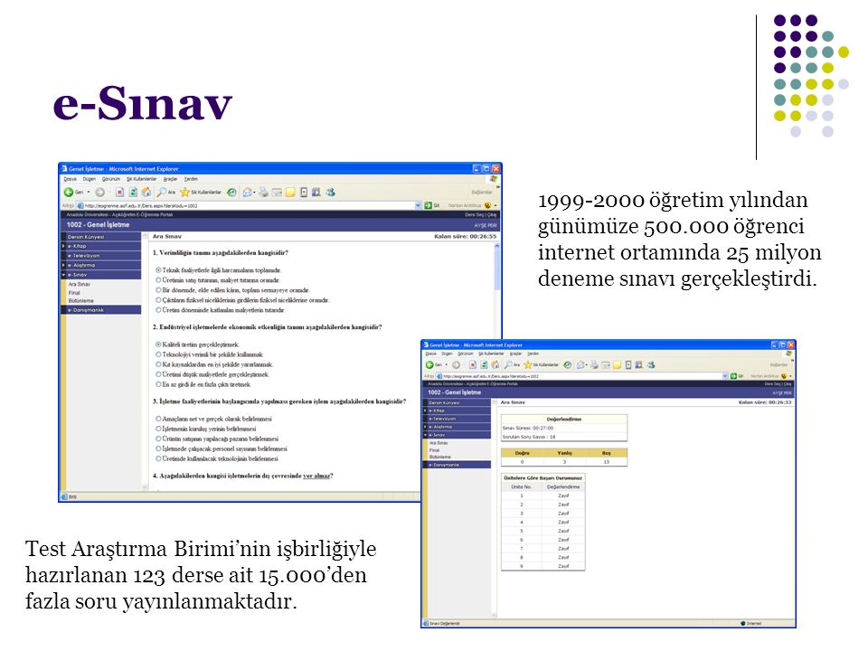 e-Sınav Test Araştırma Birimi'nin işbirliğiyle hazırlanan 123 derse ait 15.000'den fazla soru yayınlanmaktadır. 1999-2000 öğretim yılından günümüze 50