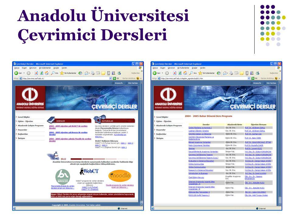 Anadolu Üniversitesi Çevrimici Dersleri