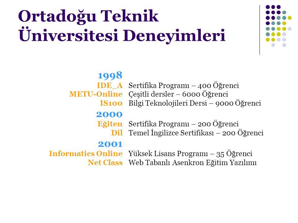 Ortadoğu Teknik Üniversitesi Deneyimleri Sertifika Programı – 400 Öğrenci Çeşitli dersler – 6000 Öğrenci Bilgi Teknolojileri Dersi – 9000 Öğrenci Sert