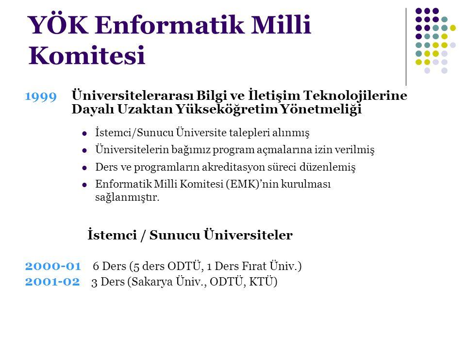 YÖK Enformatik Milli Komitesi 1999 Üniversitelerarası Bilgi ve İletişim Teknolojilerine Dayalı Uzaktan Yükseköğretim Yönetmeliği İstemci/Sunucu Üniver