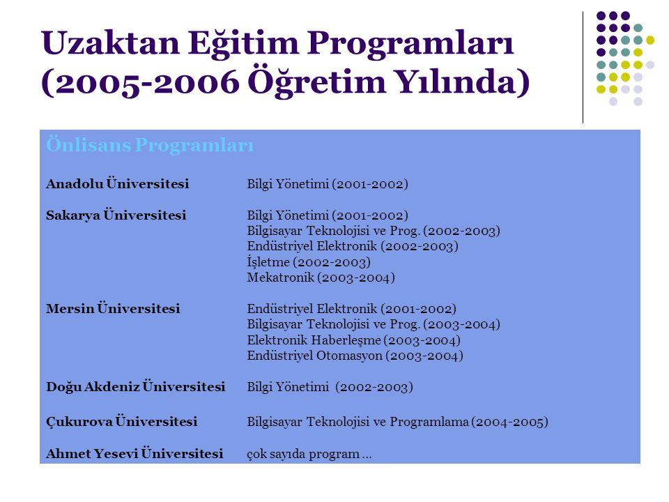 Uzaktan Eğitim Programları (2005-2006 Öğretim Yılında) Yüksek Lisans Programları Bilgi Üniversitesi E-MBA (2000-2001) ODTÜInformatics Online (2000-2001) Anadolu Üniversitesi & Empire State College - SUNYE-MBA (2003-2004) Sakarya ÜniversitesiE-MBA (2003-2004) Anadolu ÜniversitesiE-Konaklama (2004-2005) Anadolu ÜniversitesiGelişimsel Yetersizlikleri Olan Çocukların Öğretmenliği (2004-2005)