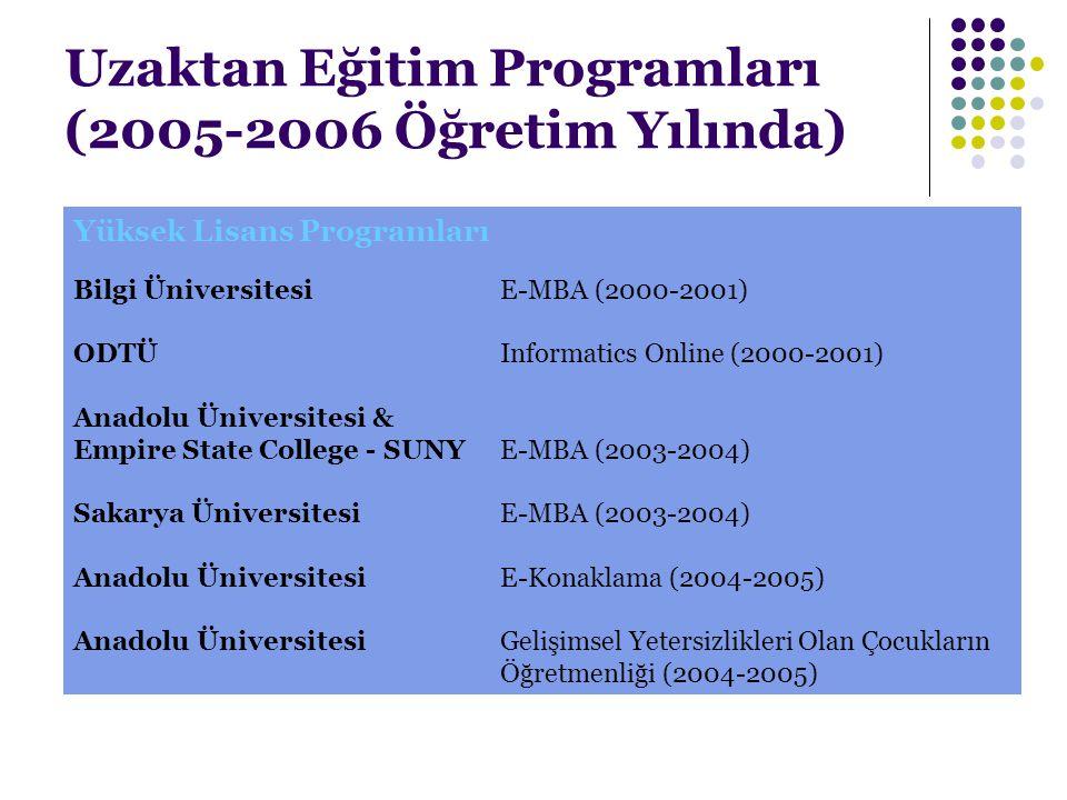 Uzaktan Eğitim Programları (2005-2006 Öğretim Yılında) Yüksek Lisans Programları Bilgi Üniversitesi E-MBA (2000-2001) ODTÜInformatics Online (2000-200