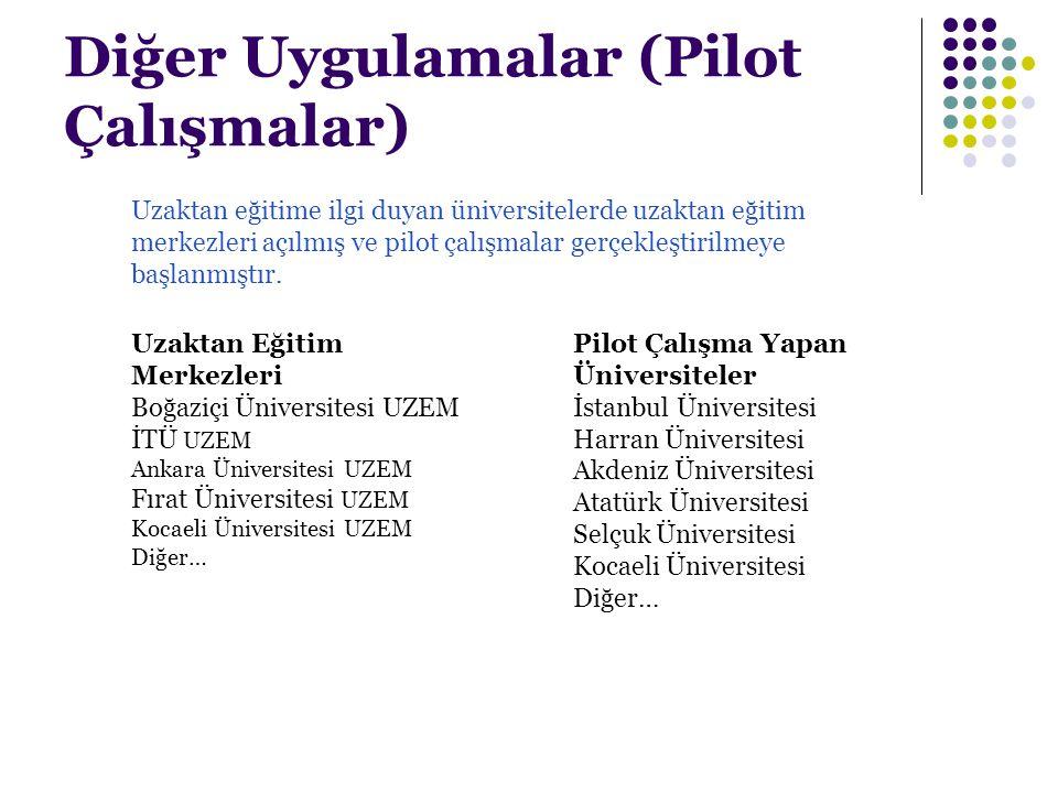 Diğer Uygulamalar (Pilot Çalışmalar) Pilot Çalışma Yapan Üniversiteler İstanbul Üniversitesi Harran Üniversitesi Akdeniz Üniversitesi Atatürk Üniversi