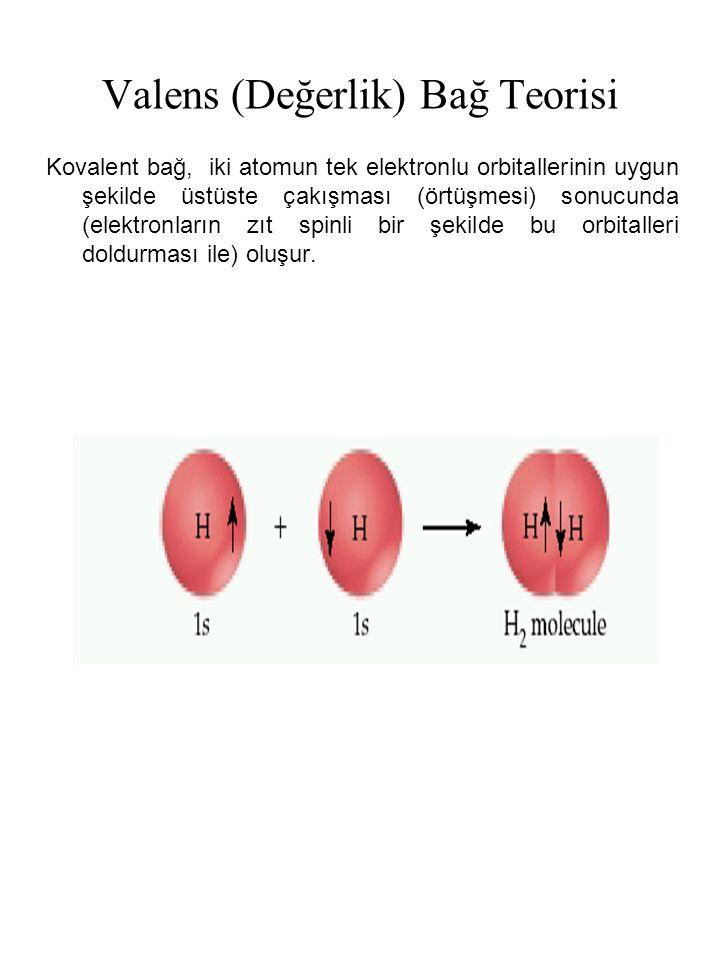 Valens (Değerlik) Bağ Teorisi Kovalent bağ, iki atomun tek elektronlu orbitallerinin uygun şekilde üstüste çakışması (örtüşmesi) sonucunda (elektronla