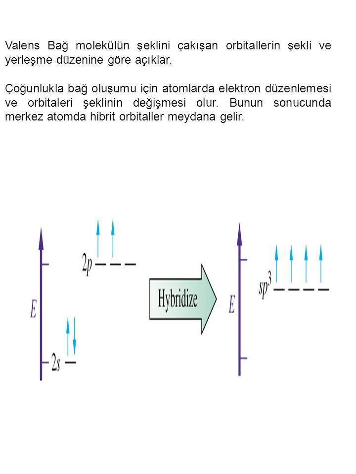 Valens Bağ molekülün şeklini çakışan orbitallerin şekli ve yerleşme düzenine göre açıklar. Çoğunlukla bağ oluşumu için atomlarda elektron düzenlemesi