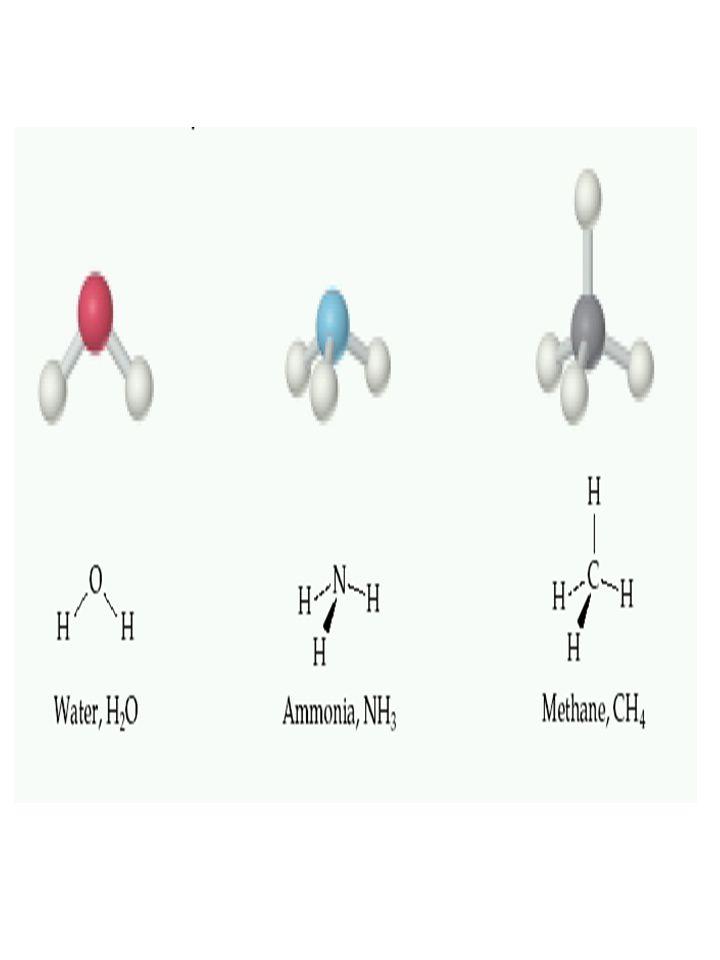 Metalik Bağ Elektron denizi modeli Band teori