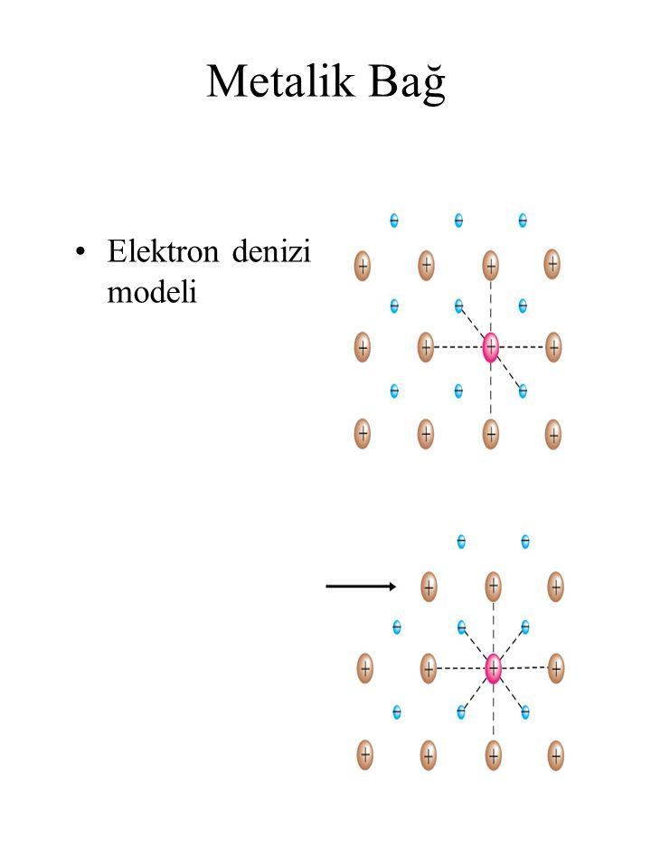 Metalik Bağ Elektron denizi modeli