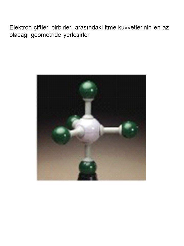 HF, CN - ve NO için molekül orbital diagramı çiziniz