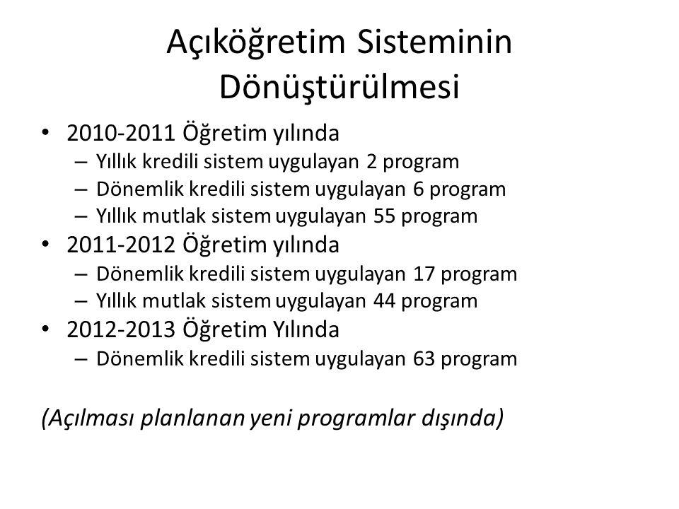 Açıköğretim Sisteminin Dönüştürülmesi 2010-2011 Öğretim yılında – Yıllık kredili sistem uygulayan 2 program – Dönemlik kredili sistem uygulayan 6 prog