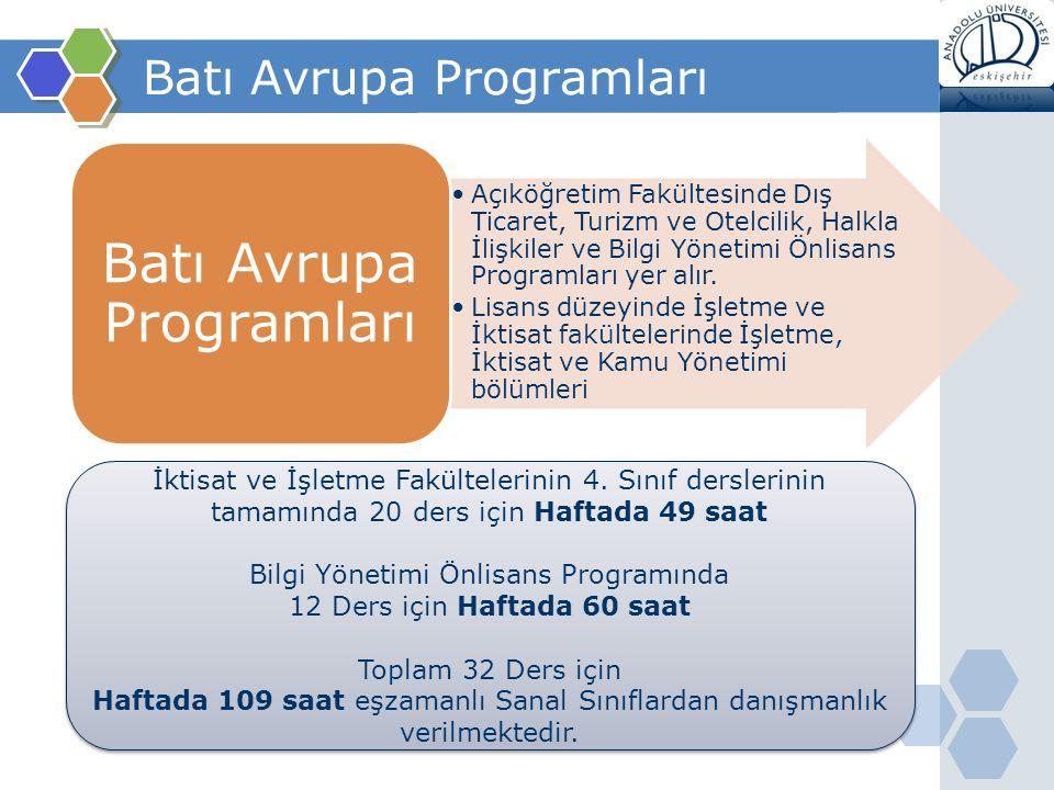 Batı Avrupa Programları Açıköğretim Fakültesinde Dış Ticaret, Turizm ve Otelcilik, Halkla İlişkiler ve Bilgi Yönetimi Önlisans Programları yer alır. L