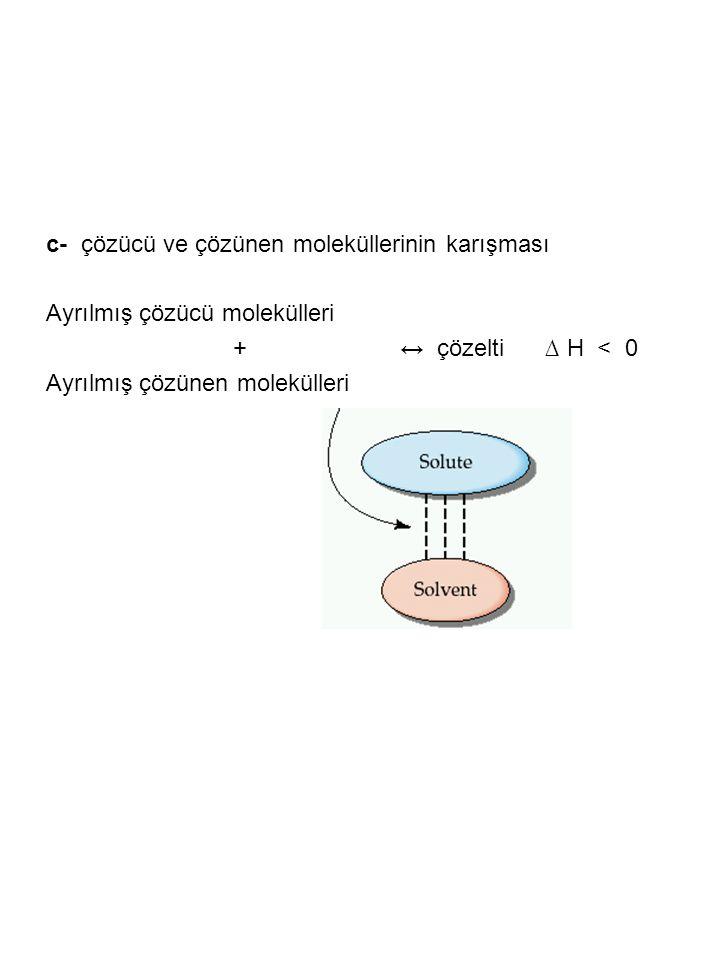 c- çözücü ve çözünen moleküllerinin karışması Ayrılmış çözücü molekülleri + ↔ çözelti ∆ H < 0 Ayrılmış çözünen molekülleri