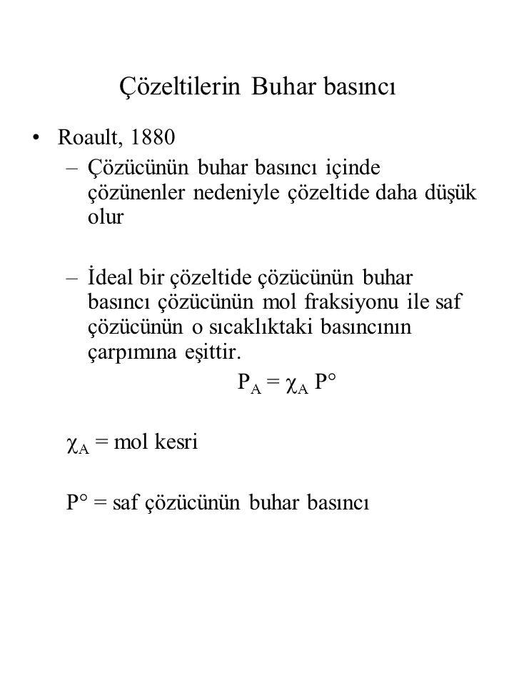Çözeltilerin Buhar basıncı Roault, 1880 –Çözücünün buhar basıncı içinde çözünenler nedeniyle çözeltide daha düşük olur –İdeal bir çözeltide çözücünün buhar basıncı çözücünün mol fraksiyonu ile saf çözücünün o sıcaklıktaki basıncının çarpımına eşittir.