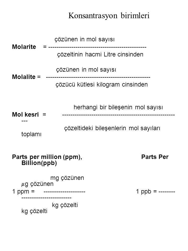 çözünen in mol sayısı Molarite = ----------------------------------------------- çözeltinin hacmi Litre cinsinden çözünen in mol sayısı Molalite = -------------------------------------------------- çözücü kütlesi kilogram cinsinden herhangi bir bileşenin mol sayısı Mol kesri = ------------------------------------------------------ --- çözeltideki bileşenlerin mol sayıları toplamı Parts per million (ppm), Parts Per Billion(ppb) mg çözünen  g çözünen 1 ppm = -------------------- 1 ppb = -------- ------------------------ kg çözelti kg çözelti