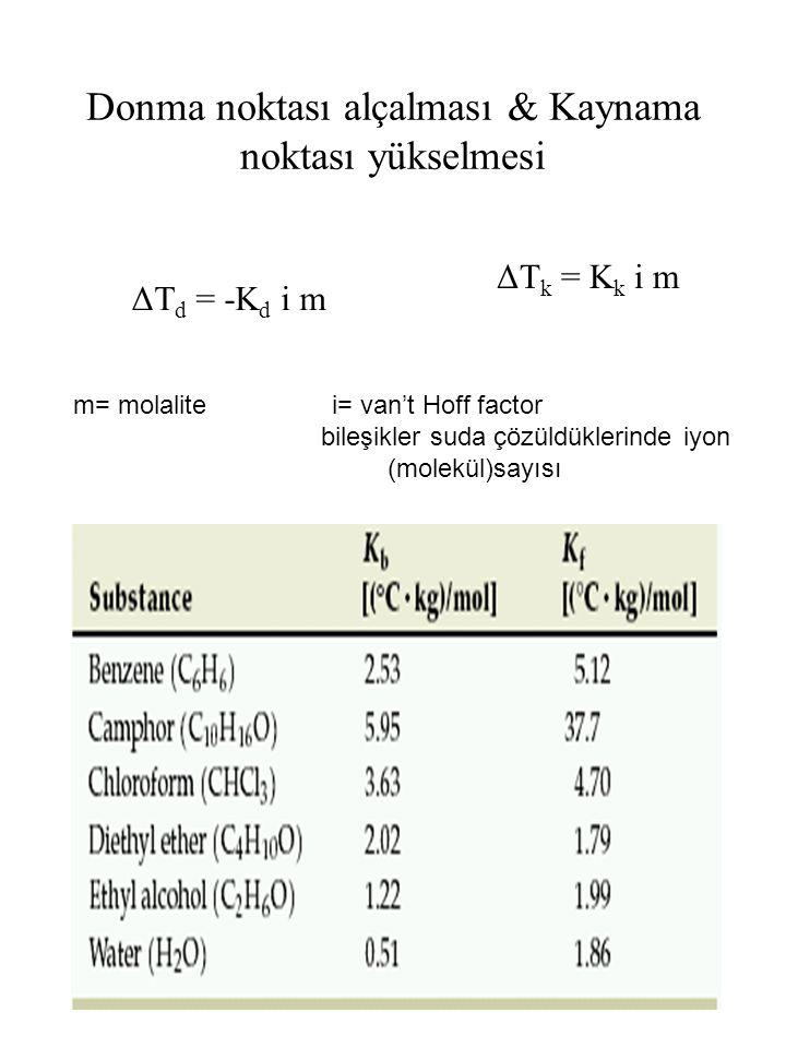 Donma noktası alçalması & Kaynama noktası yükselmesi ΔT d = -K d i m ΔT k = K k i m m= molalite i= van't Hoff factor bileşikler suda çözüldüklerinde iyon (molekül)sayısı