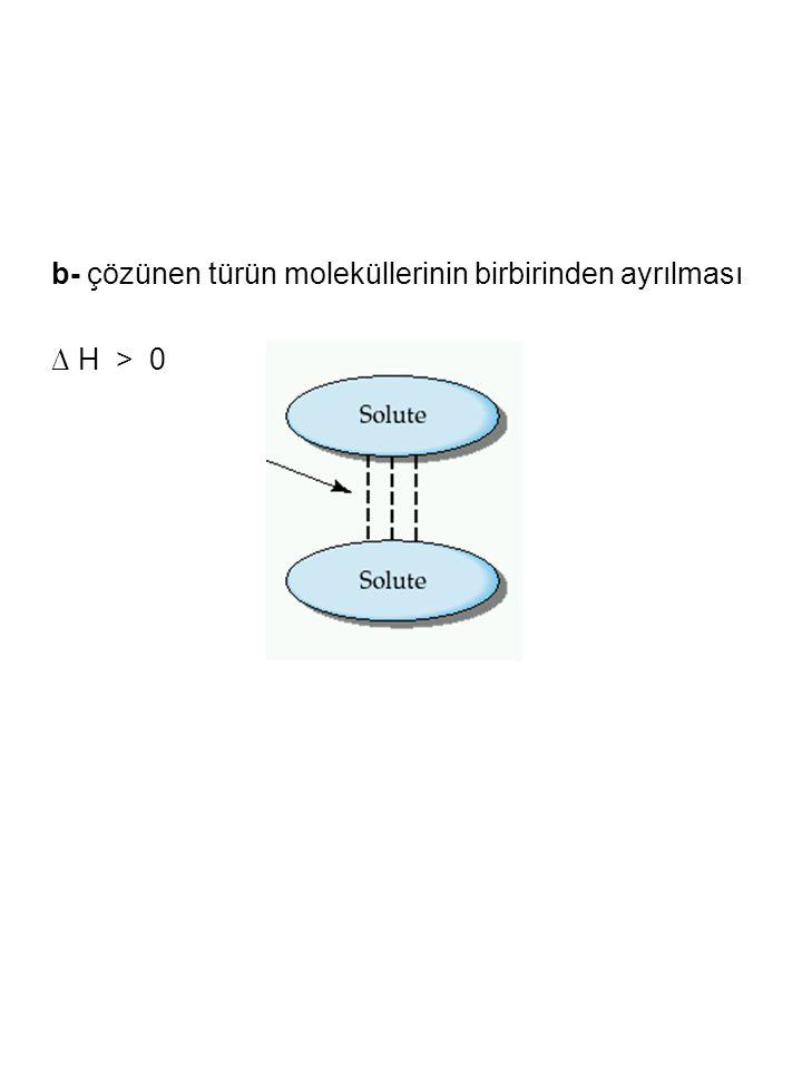 b- çözünen türün moleküllerinin birbirinden ayrılması ∆ H > 0