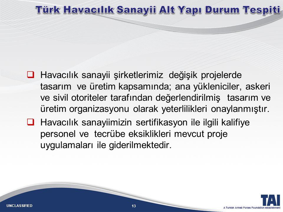 13 UNCLASSIFIED A Turkish Armed Forces Foundation establishment  Havacılık sanayii şirketlerimiz değişik projelerde tasarım ve üretim kapsamında; ana yükleniciler, askeri ve sivil otoriteler tarafından değerlendirilmiş tasarım ve üretim organizasyonu olarak yeterlilikleri onaylanmıştır.