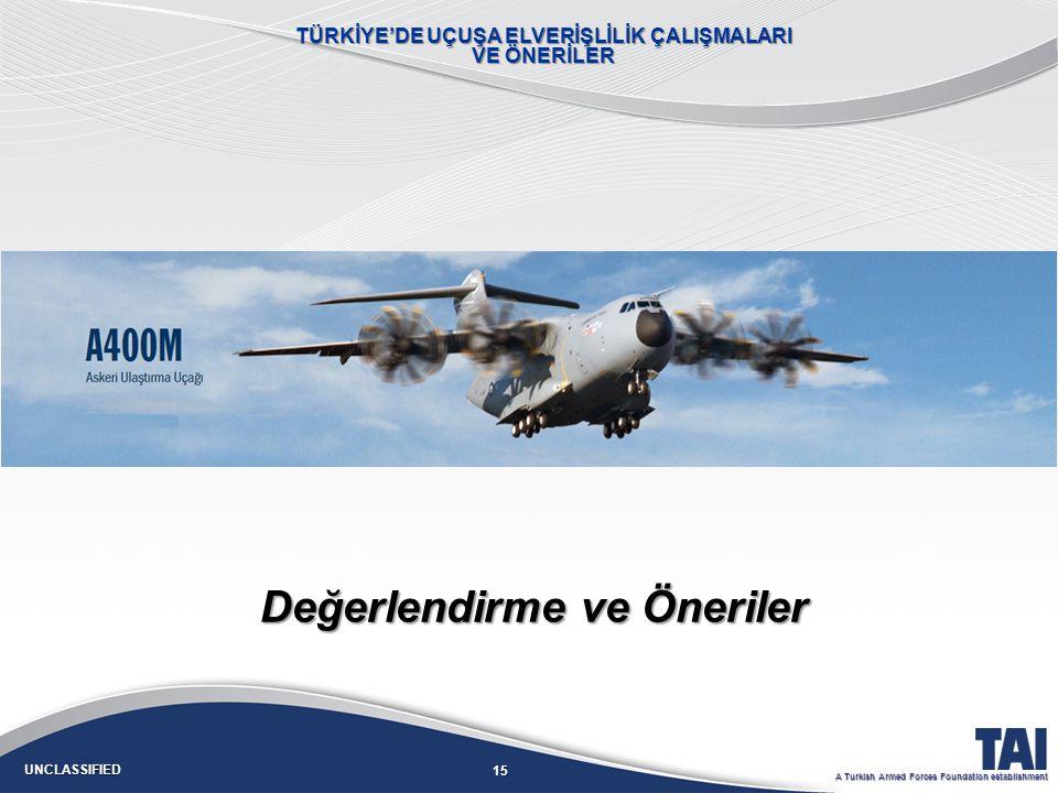 15 UNCLASSIFIED A Turkish Armed Forces Foundation establishment Değerlendirme ve Öneriler TÜRKİYE'DE UÇUŞA ELVERİŞLİLİK ÇALIŞMALARI VE ÖNERİLER