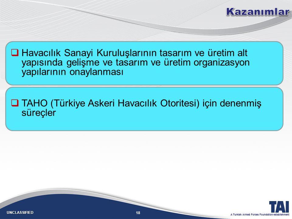 18 UNCLASSIFIED A Turkish Armed Forces Foundation establishment   Havacılık Sanayi Kuruluşlarının tasarım ve üretim alt yapısında gelişme ve tasarım ve üretim organizasyon yapılarının onaylanması   TAHO (Türkiye Askeri Havacılık Otoritesi) için denenmiş süreçler