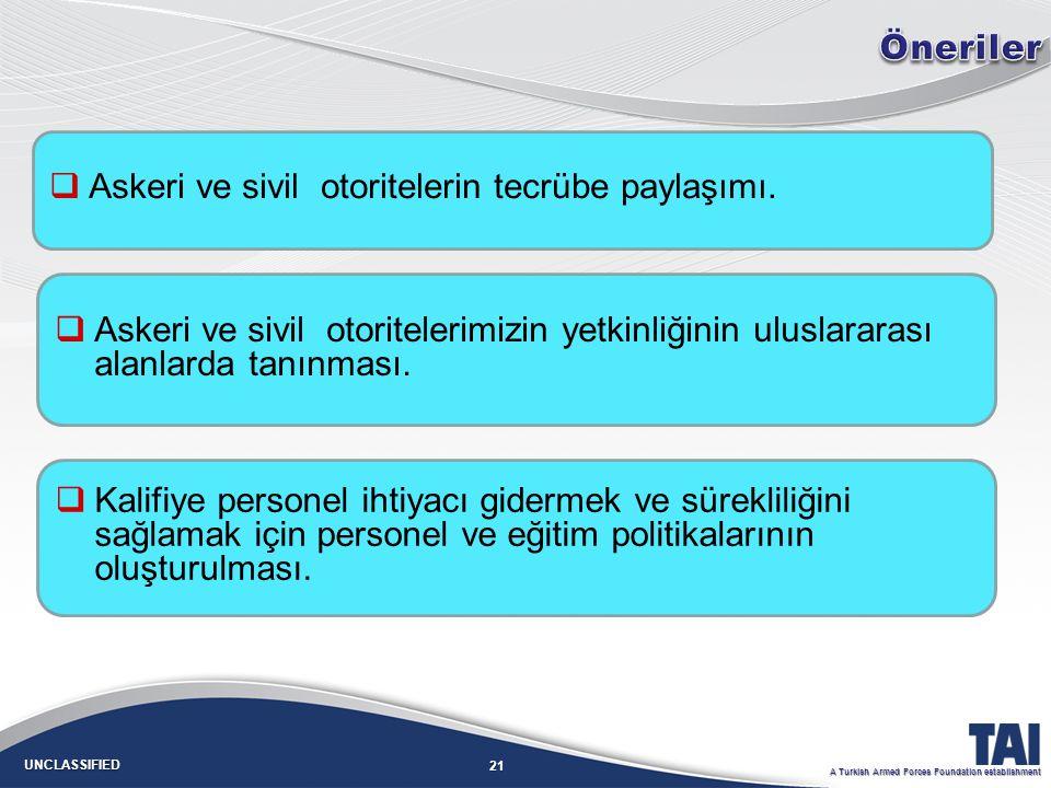 21 UNCLASSIFIED A Turkish Armed Forces Foundation establishment   Askeri ve sivil otoritelerin tecrübe paylaşımı.
