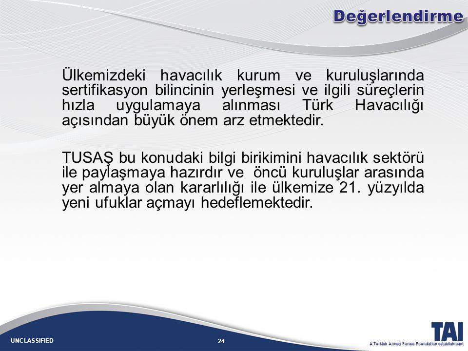 24 UNCLASSIFIED A Turkish Armed Forces Foundation establishment Ülkemizdeki havacılık kurum ve kuruluşlarında sertifikasyon bilincinin yerleşmesi ve ilgili süreçlerin hızla uygulamaya alınması Türk Havacılığı açısından büyük önem arz etmektedir.