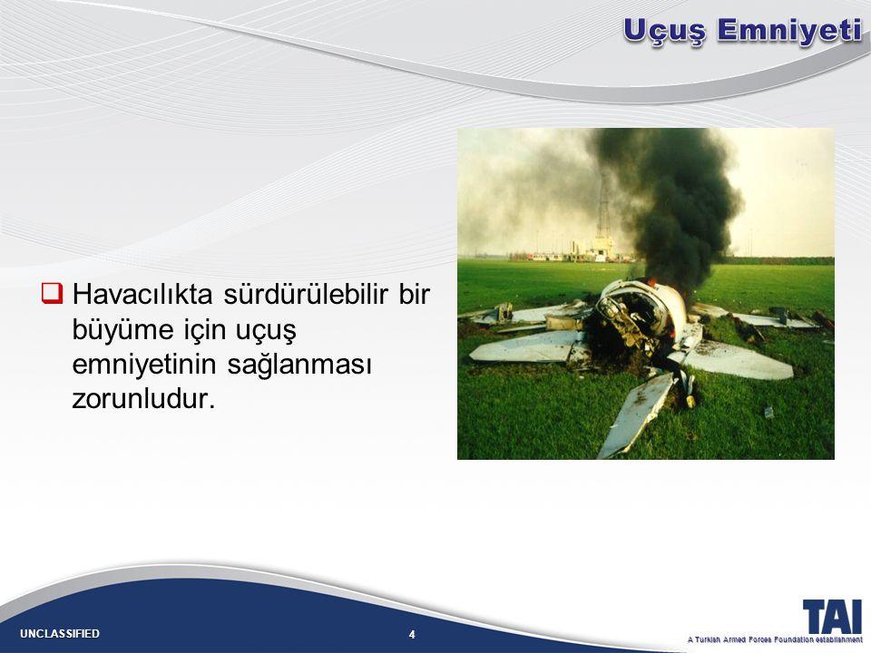 4 UNCLASSIFIED A Turkish Armed Forces Foundation establishment  Havacılıkta sürdürülebilir bir büyüme için uçuş emniyetinin sağlanması zorunludur.