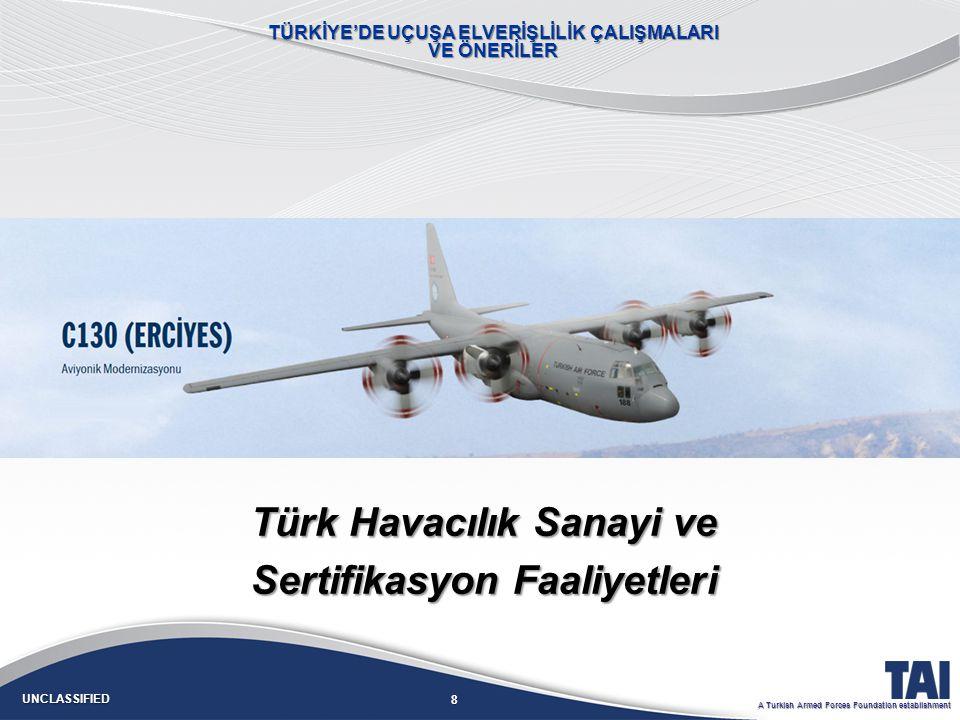 19 UNCLASSIFIED A Turkish Armed Forces Foundation establishment   Kalıcı askeri havacılık otoritesinin kurulması ve ilgili düzenlemeler ve uygulamalara yönelik olarak tüm paydaşların bilgilendirilmesi.