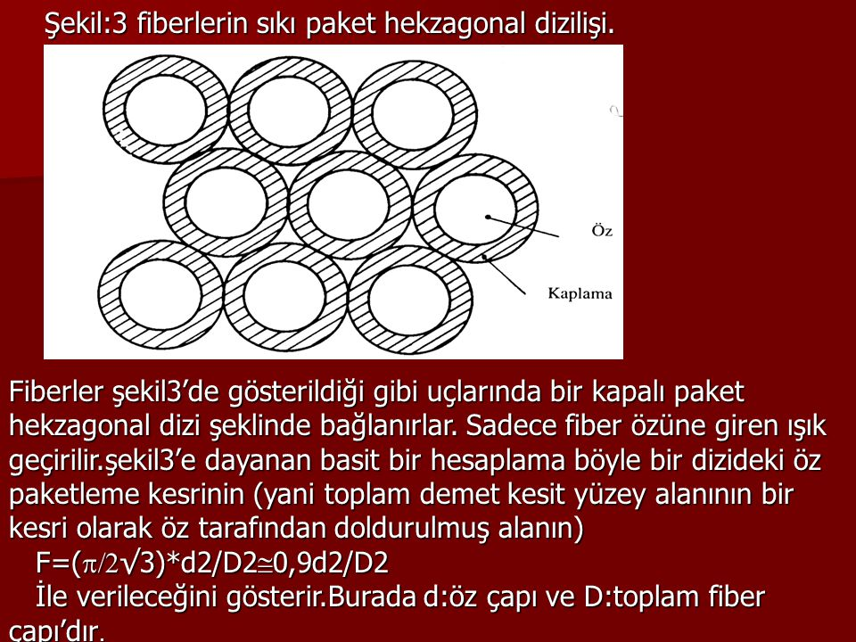 Şekil:3 fiberlerin sıkı paket hekzagonal dizilişi.