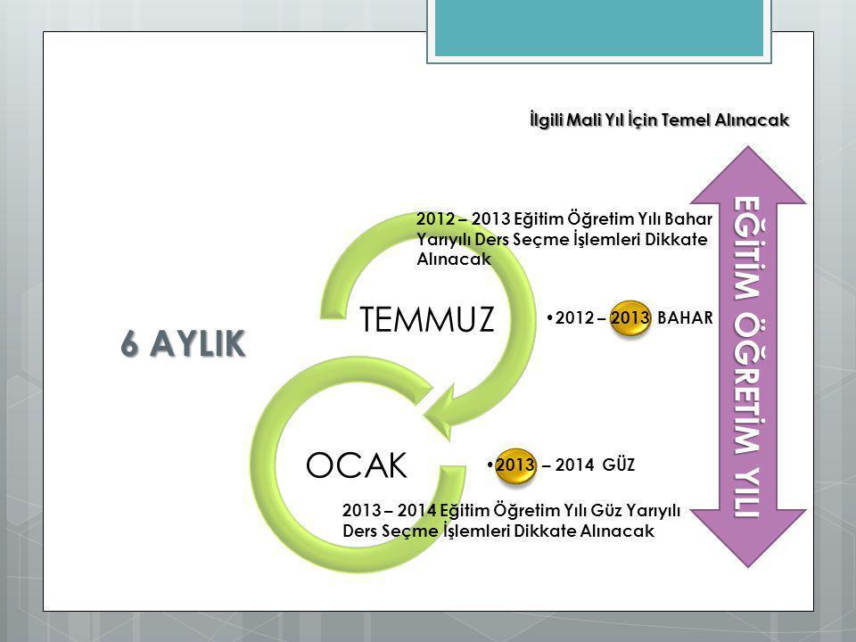2012 – 2013 BAHAR TEMMUZ 2013 – 2014 GÜZ OCAK 6 AYLIK EĞİTİM ÖĞRETİM YILI İlgili Mali Yıl İçin Temel Alınacak İlgili Mali Yıl İçin Temel Alınacak 2012
