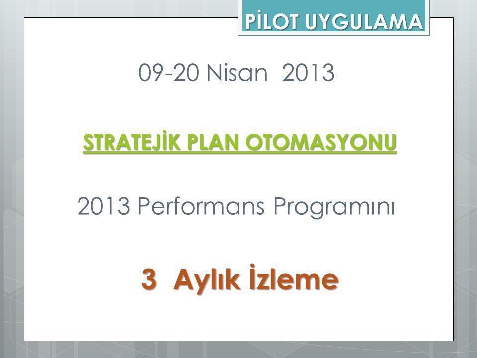 PİLOT UYGULAMA 09-20 Nisan 2013 STRATEJİK PLAN OTOMASYONU 2013 Performans Programını 3 Aylık İzleme 3 Aylık İzleme