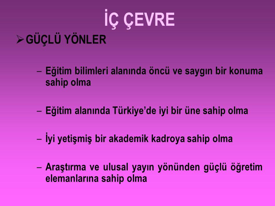 İÇ ÇEVRE  GÜÇLÜ YÖNLER – Eğitim bilimleri alanında öncü ve saygın bir konuma sahip olma – Eğitim alanında Türkiye'de iyi bir üne sahip olma – İyi yet