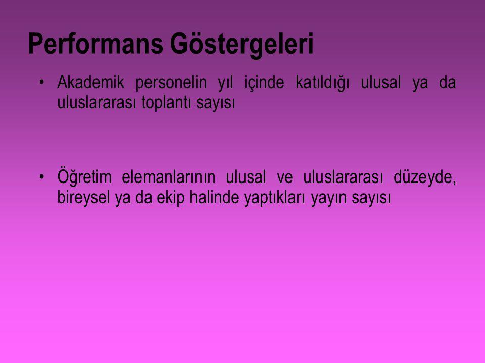 Performans Göstergeleri Akademik personelin yıl içinde katıldığı ulusal ya da uluslararası toplantı sayısı Öğretim elemanlarının ulusal ve uluslararas