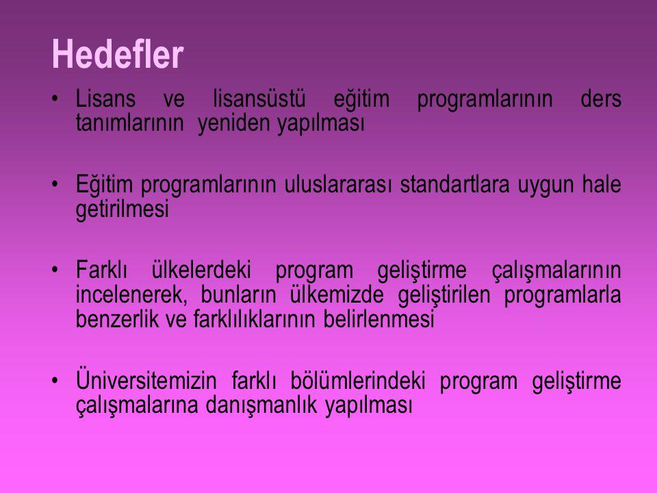 Hedefler Lisans ve lisansüstü eğitim programlarının ders tanımlarının yeniden yapılması Eğitim programlarının uluslararası standartlara uygun hale get