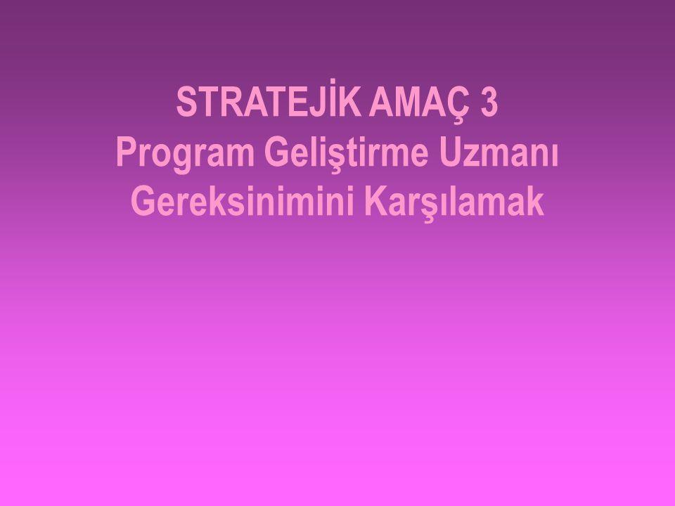 STRATEJİK AMAÇ 3 Program Geliştirme Uzmanı Gereksinimini Karşılamak