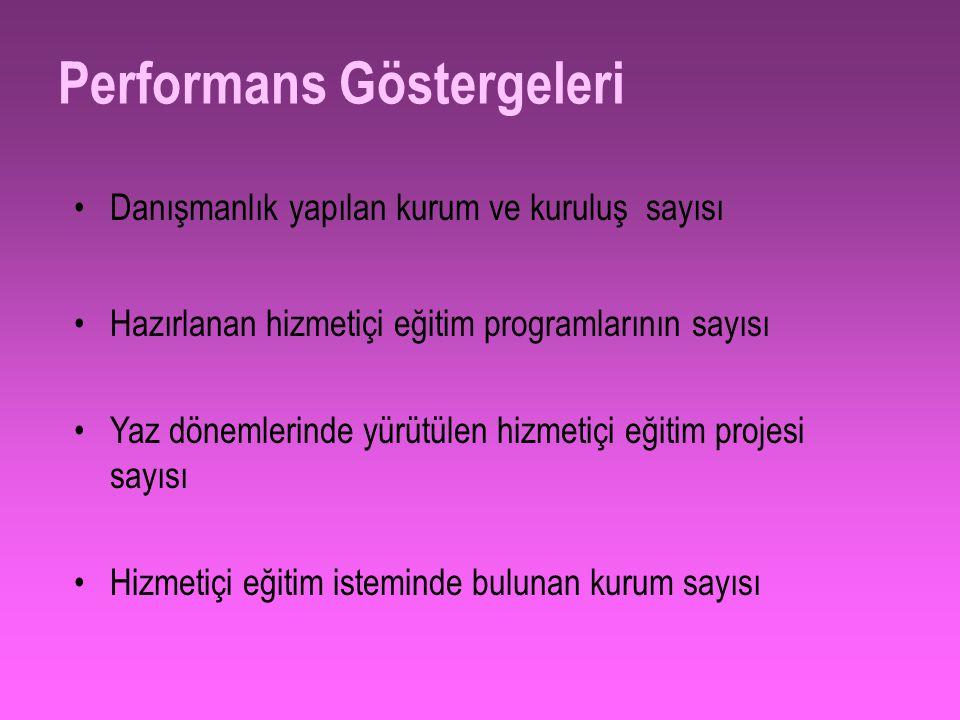 Performans Göstergeleri Danışmanlık yapılan kurum ve kuruluş sayısı Hazırlanan hizmetiçi eğitim programlarının sayısı Yaz dönemlerinde yürütülen hizme