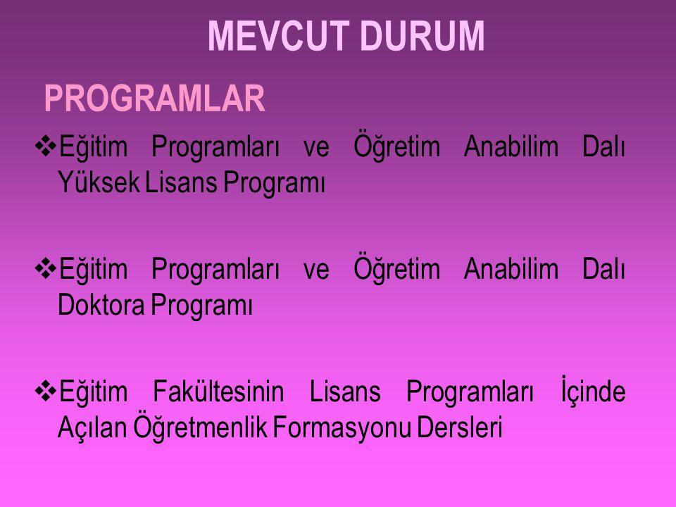 PROGRAMLAR  Eğitim Programları ve Öğretim Anabilim Dalı Yüksek Lisans Programı  Eğitim Programları ve Öğretim Anabilim Dalı Doktora Programı  Eğiti