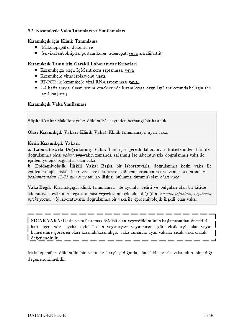 5.2. Kızamıkçık Vaka Tanımları ve Sınıflamaları Kızamıkçık için Klinik Tanımlama  Makülopapüler döküntü ve  Servikal/suboksipital/postaurikü
