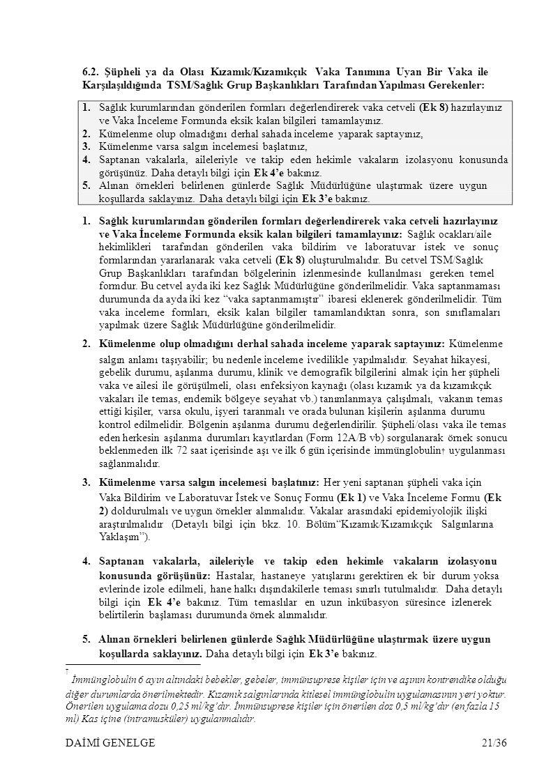 † 6.2. Şüpheli ya da Olası Kızamık/Kızamıkçık Vaka Tanımına Uyan Bir Vaka ile Karşılaşıldığında TSM/Sağlık Grup Başkanlıkları Tarafından Yapılması Ger