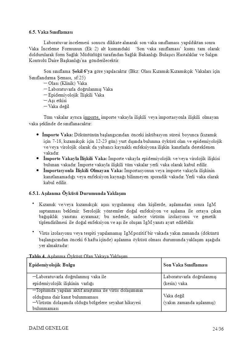 6.5. Vaka Sınıflaması Laboratuvar incelemesi sonucu dikkate alınarak son vaka sınıflaması yapıldıktan sonra Vaka İnceleme Formunun (Ek 2) alt kısmında