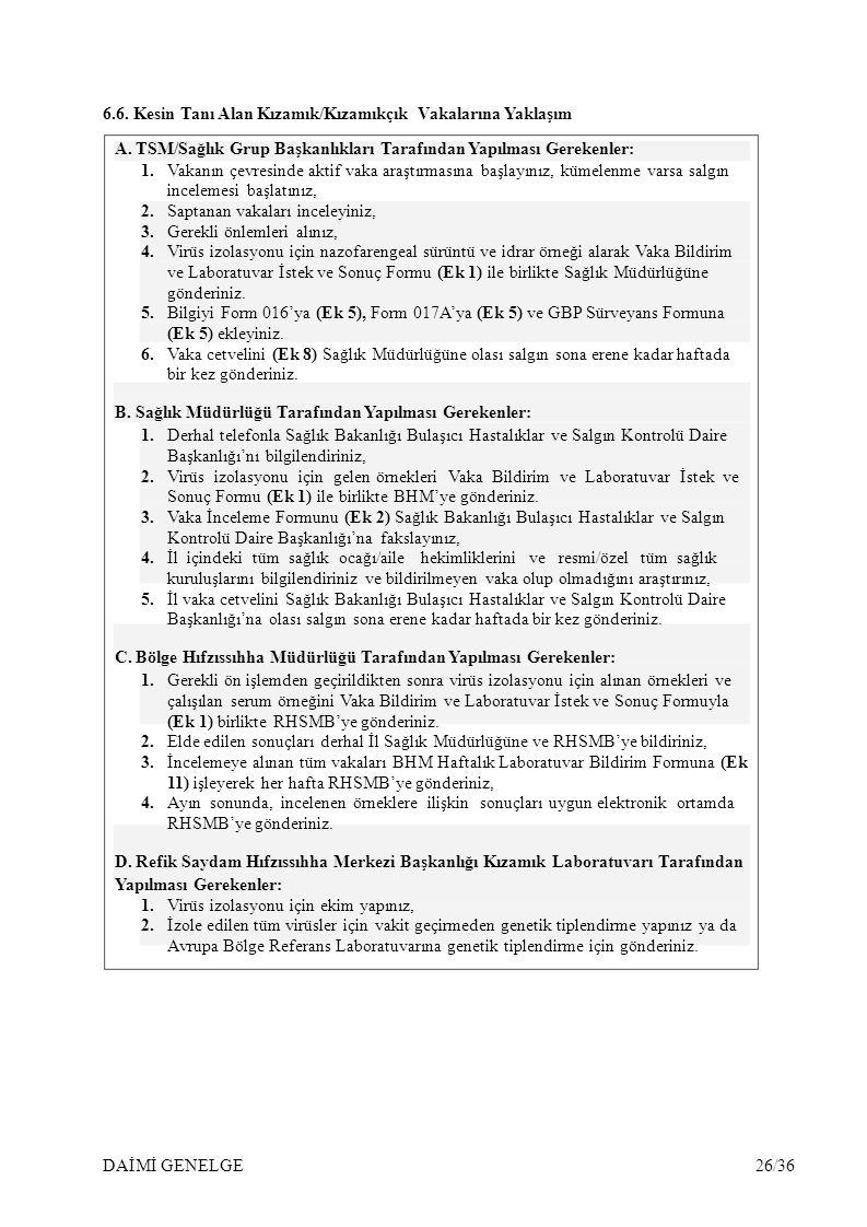 6.6. Kesin Tanı Alan Kızamık/Kızamıkçık Vakalarına Yaklaşım A. TSM/Sağlık Grup Başkanlıkları Tarafından Yapılması Gerekenler: 1. Vakanın çevresinde ak