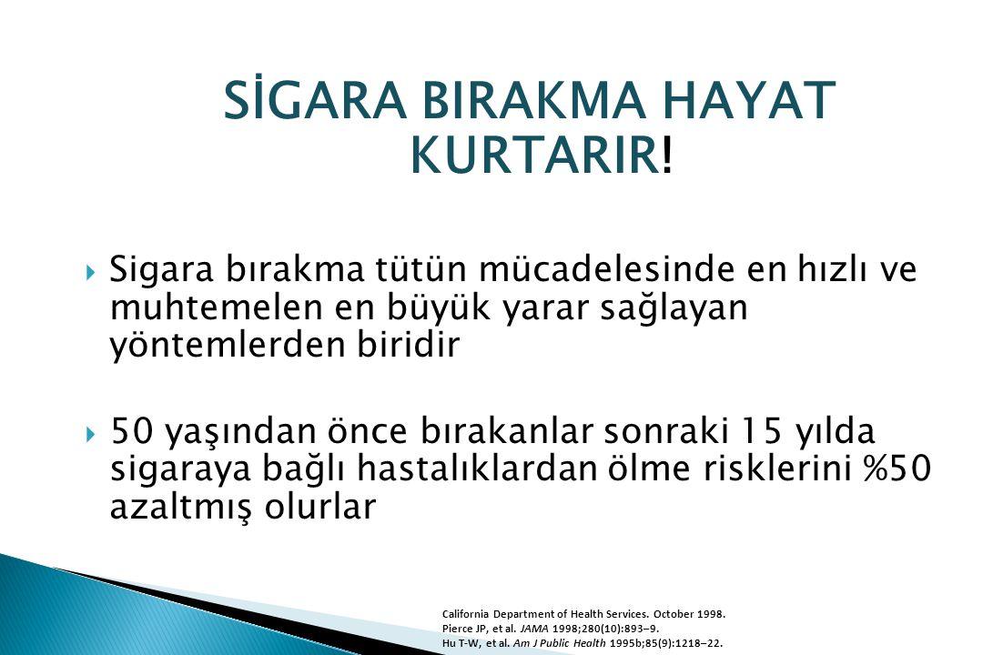 SİGARA BIRAKMA HAYAT KURTARIR.