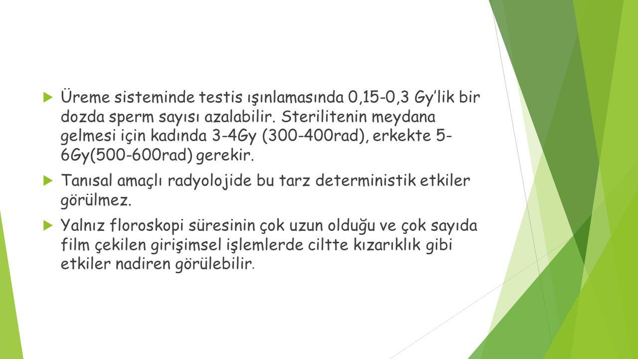  Üreme sisteminde testis ışınlamasında 0,15-0,3 Gy'lik bir dozda sperm sayısı azalabilir.