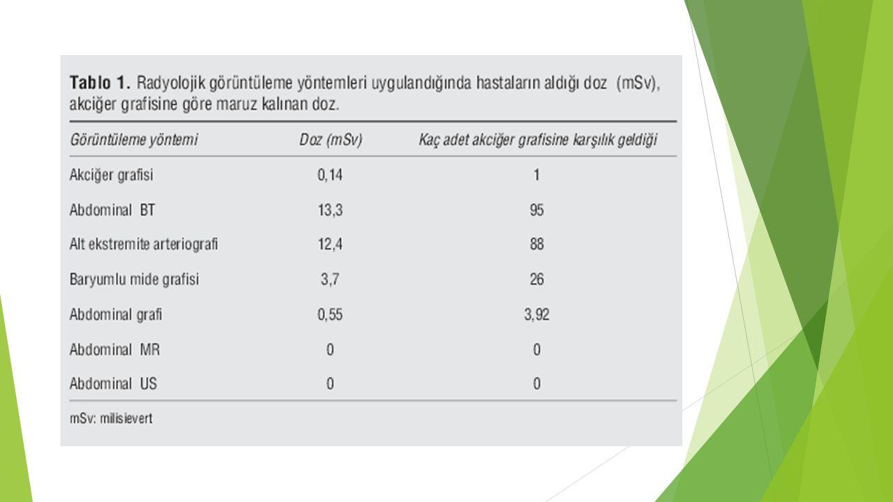 Radyolojik g ö r ü nt ü leme y ö ntemleri uygulandığında hastaların aldığı doz (mSv), akciğer grafisine g ö re maruz kalınan doz.