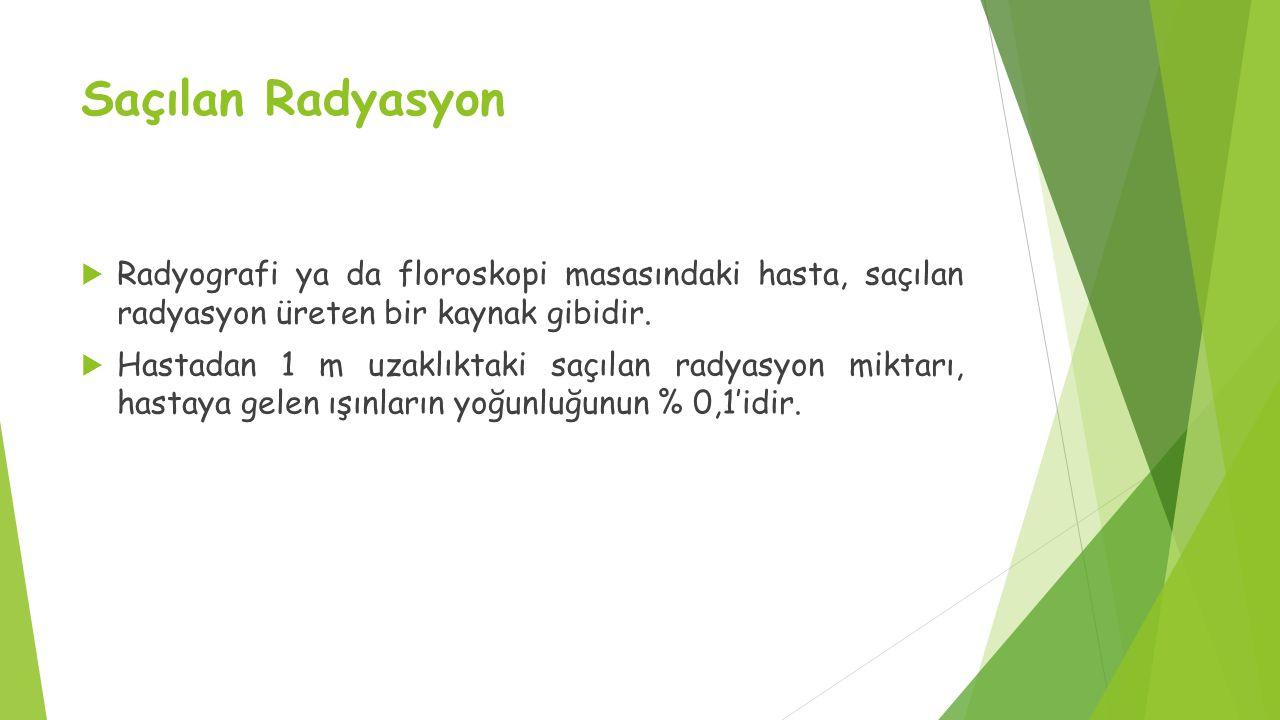 Saçılan Radyasyon  Radyografi ya da floroskopi masasındaki hasta, saçılan radyasyon üreten bir kaynak gibidir.