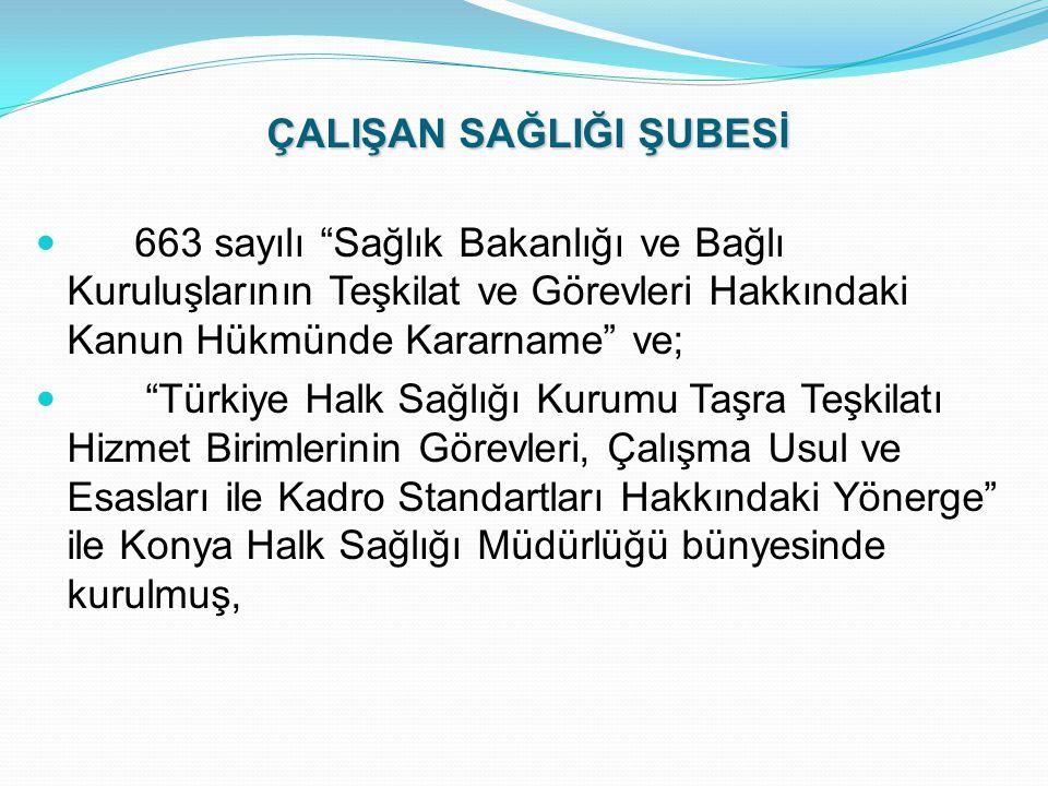 """ÇALIŞAN SAĞLIĞI ŞUBESİ 663 sayılı """"Sağlık Bakanlığı ve Bağlı Kuruluşlarının Teşkilat ve Görevleri Hakkındaki Kanun Hükmünde Kararname"""" ve; """"Türkiye Ha"""