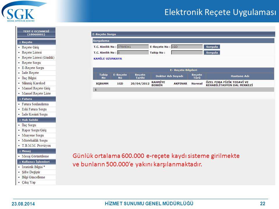 Elektronik Reçete Uygulaması Günlük ortalama 600.000 e-reçete kaydı sisteme girilmekte ve bunların 500.000'e yakını karşılanmaktadır. 23.08.2014 22HİZ
