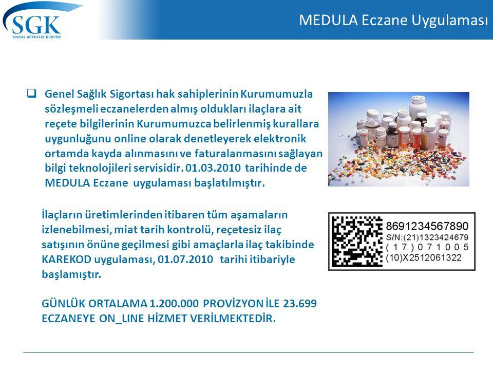 MEDULA O ptik U ygulaması Kurumumuz ile sözleşmeli optik firmalarının karşıladıkları reçetelere ait bilgilerin online olarak Sağlık Uygulama Tebliğine uygunluğunu denetleyerek, elektronik ortamda kayda alınmasını ve aynı tebliğde yer alan kurallara göre fiyatlandırılarak faturalandırılmasını sağlayan provizyon sistemlerinden optik provizyon sistemi 01.06.2008 tarihinde işletime açılmıştır.